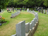 Titanic Graves in Halifax