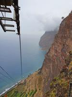 585M expose sea cliffs in Los Cabos, Madeira island